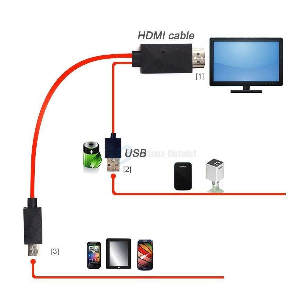 1080p mhl micro usb to hdmi hd tv cable adapter for samsung android smart phones ebay. Black Bedroom Furniture Sets. Home Design Ideas