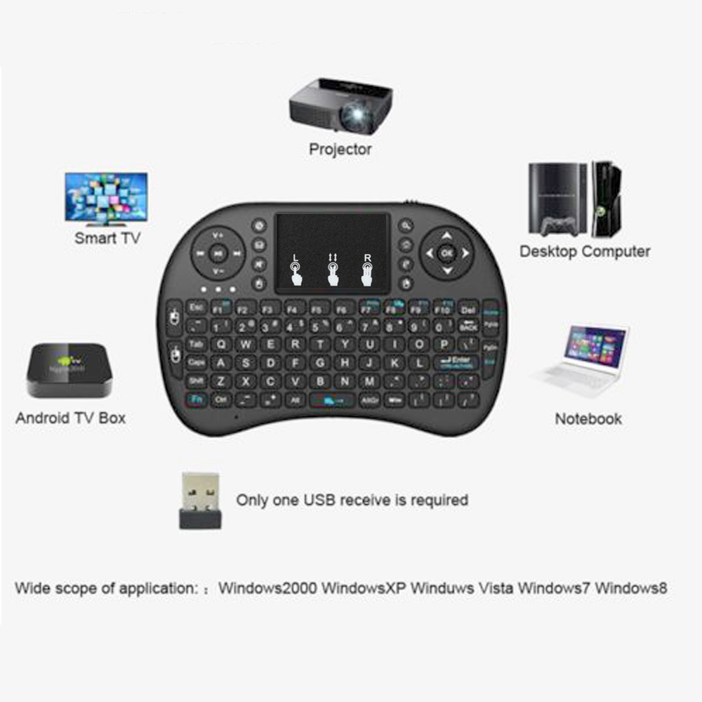 android tv box remote control manual